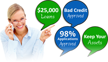 Bad Credit Approved